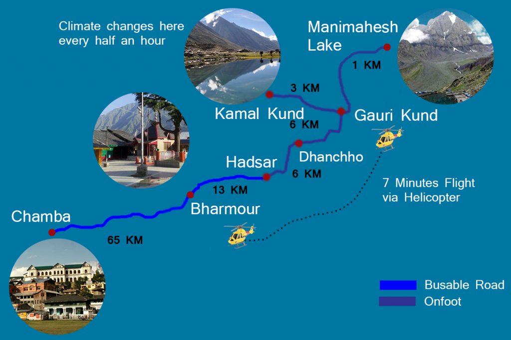 Manimahesh Yatra Route